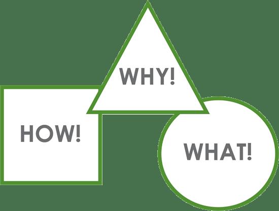 konflikthåndtering og kommunikationstræning